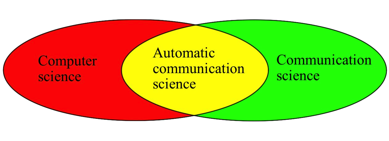 computerscience_and_communication.png